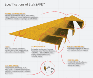 StairSafe specifications